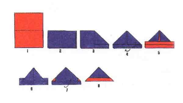 Kagittan-sapka-Baslik Nasil Yapilir-origami-Etkinlikleri-Egitici-ve-ogretici-Yapilacak-Sosyal-Aktiviteler-Anaokulu
